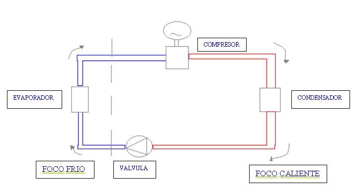 Que es y como funciona una bomba de calor tecnoverde for Calefaccion bomba de calor radiadores
