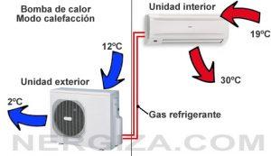 bomba-de-calor-calefaccion